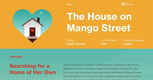 The House on Mango Street Pdf Download